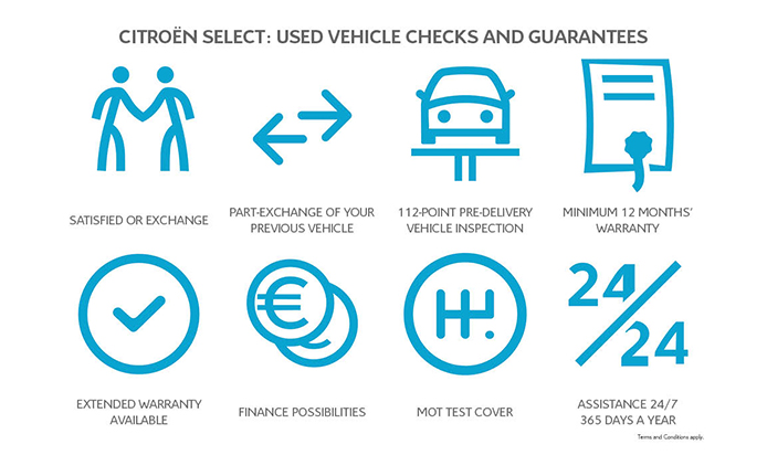 Citroën used vehicle checks and guarantees